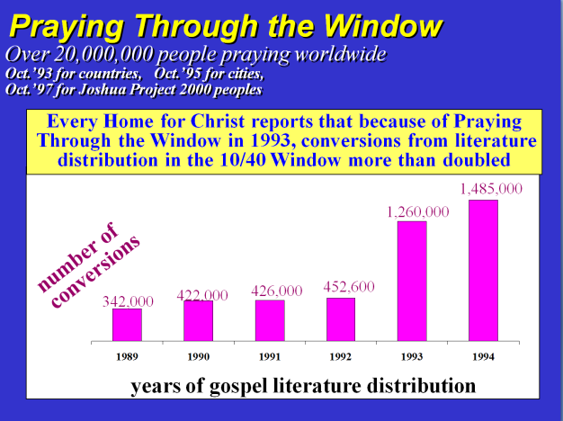 1994-praying-through-the-window-response