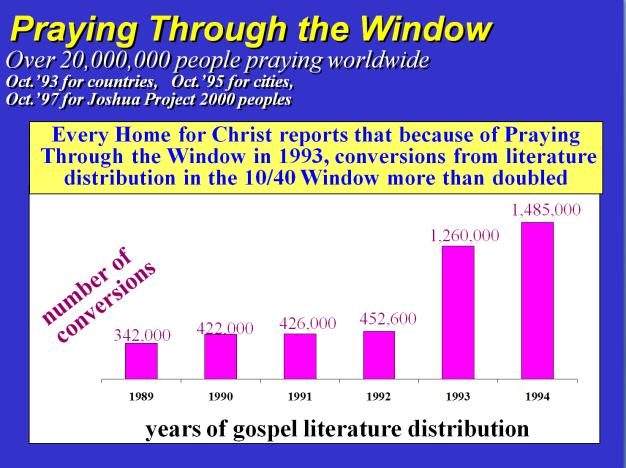 1994-praying-through-the-window-response
